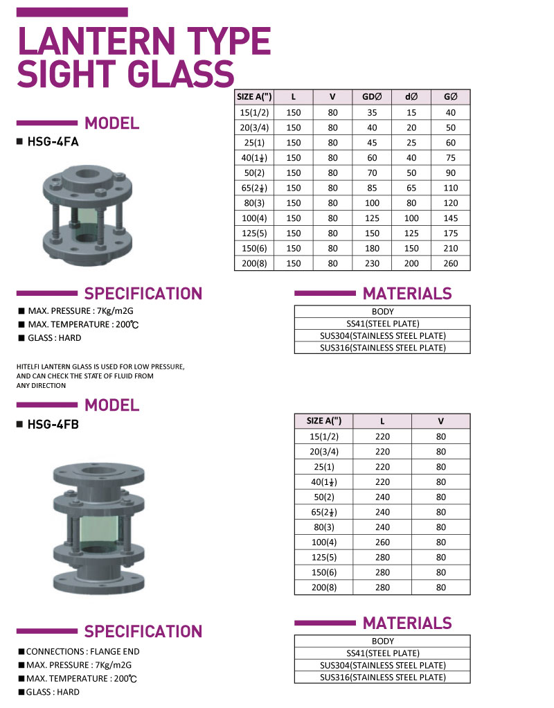 HITELFI Lantern Type Sight Glass