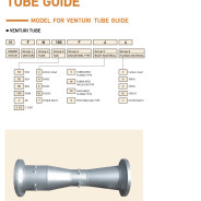 HITELFI – Model for Venturi Tube Guide